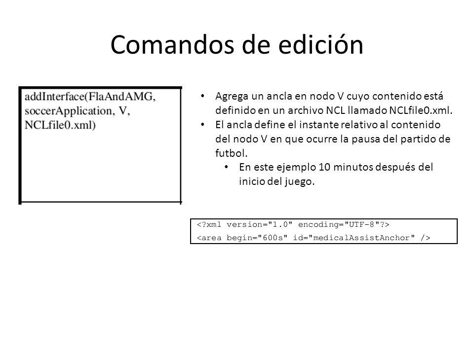 Comandos de edición Agrega un ancla en nodo V cuyo contenido está definido en un archivo NCL llamado NCLfile0.xml.