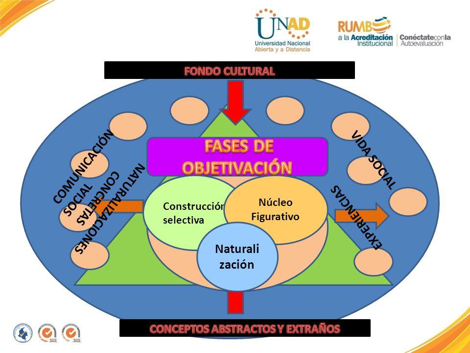 CONCEPTOS ABSTRACTOS Y EXTRAÑOS NATURALIZACIONES CONCRETAS