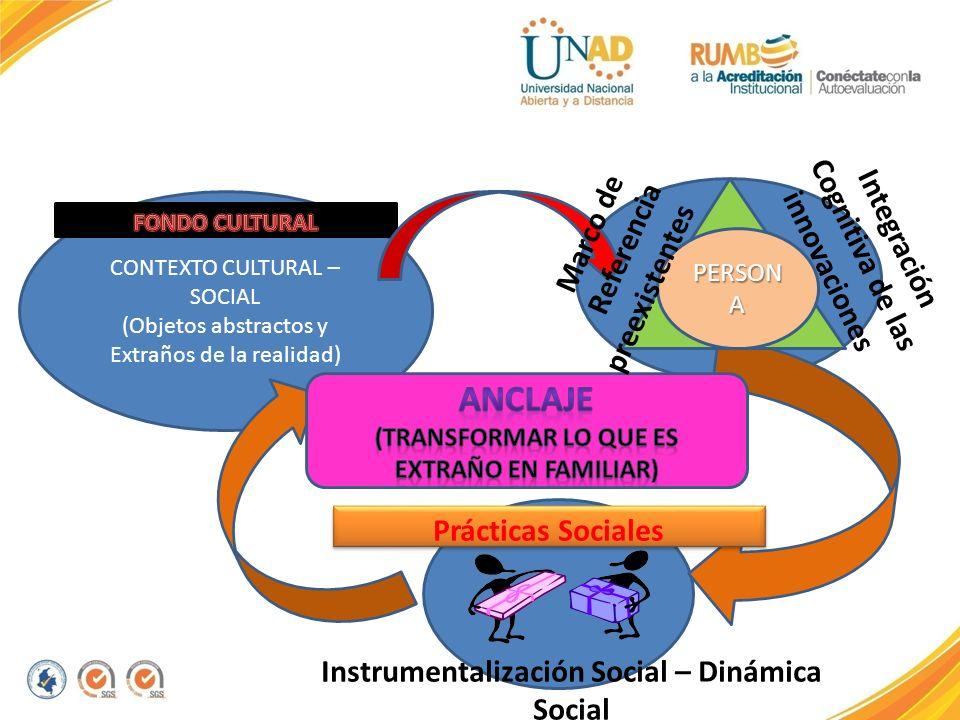 ANCLAJE Marco de Referencia Integración Cognitiva de las innovaciones