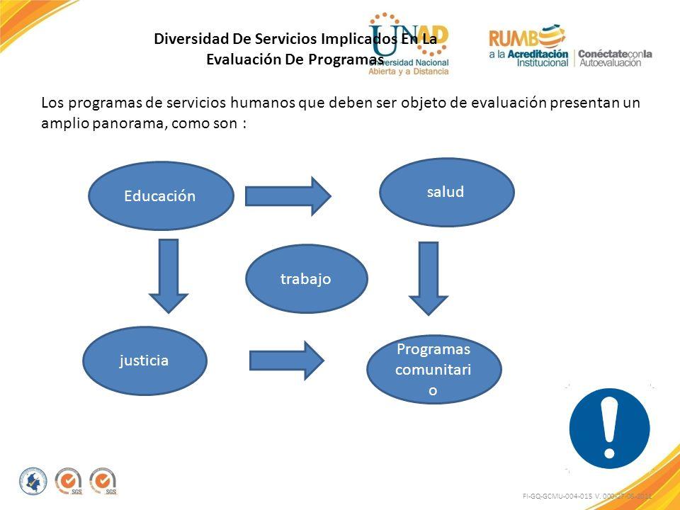 Diversidad De Servicios Implicados En La Evaluación De Programas