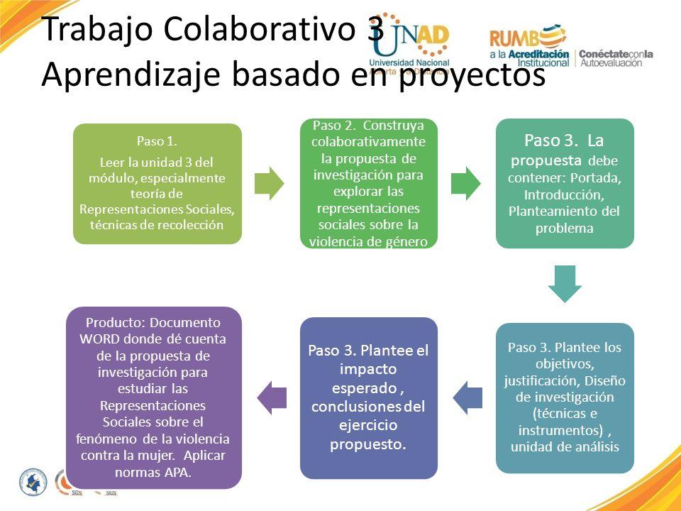 Trabajo Colaborativo 3 Aprendizaje basado en proyectos