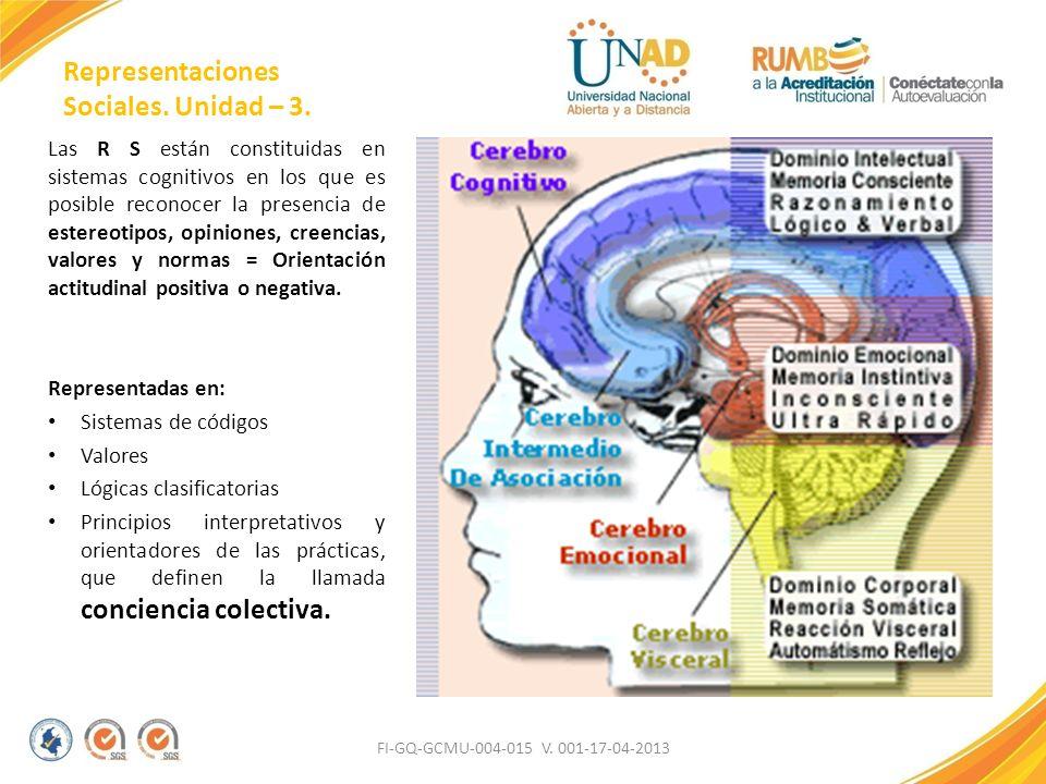 Representaciones Sociales. Unidad – 3.