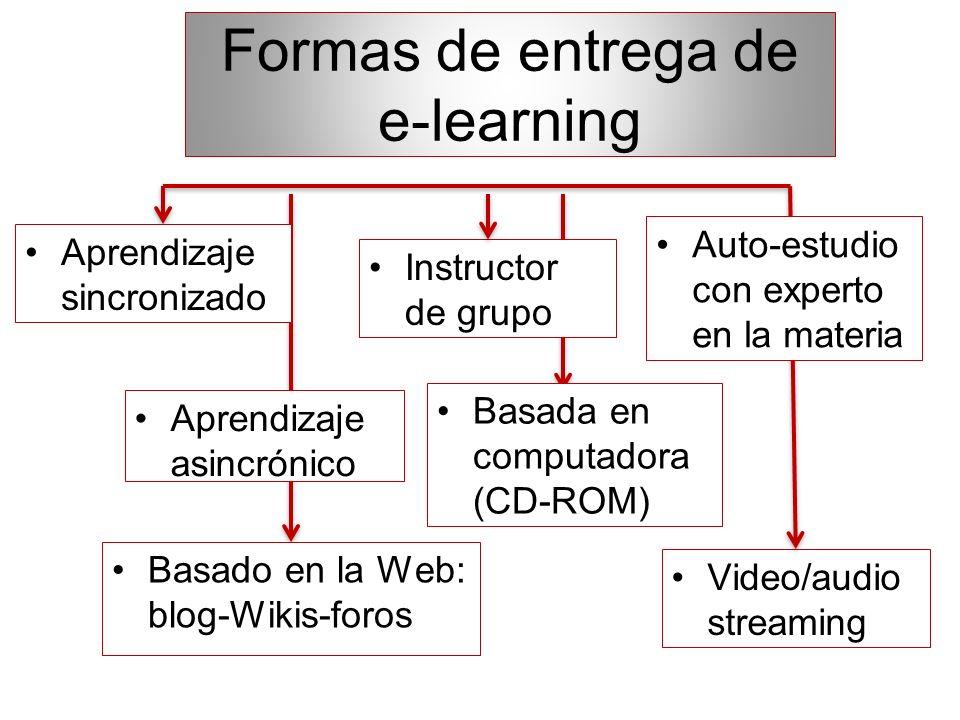 Formas de entrega de e-learning