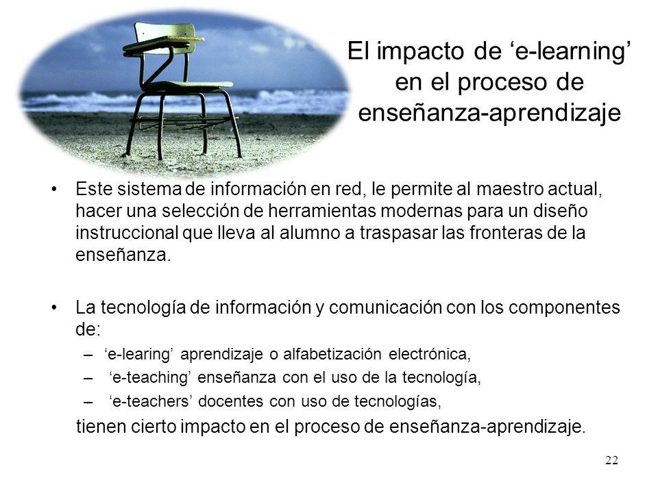 El impacto de 'e-learning' en el proceso de enseñanza-aprendizaje