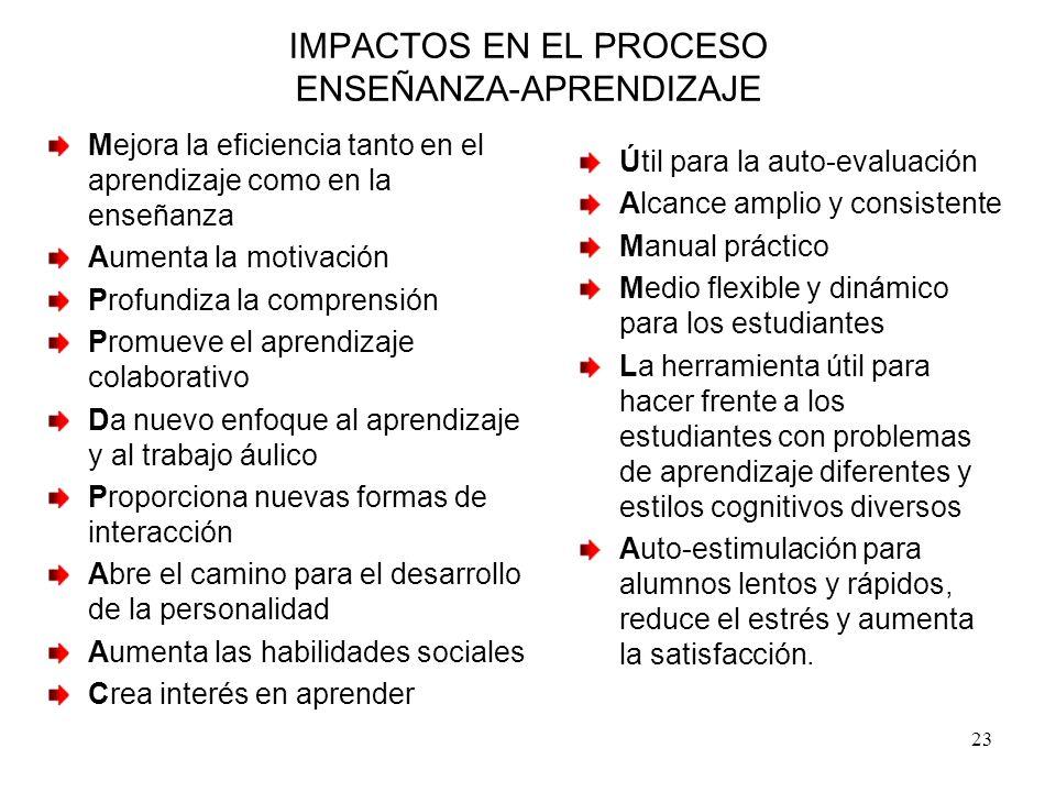 IMPACTOS EN EL PROCESO ENSEÑANZA-APRENDIZAJE