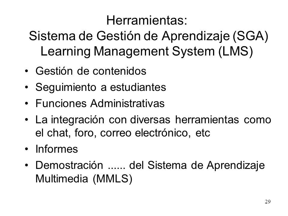 Herramientas: Sistema de Gestión de Aprendizaje (SGA) Learning Management System (LMS)