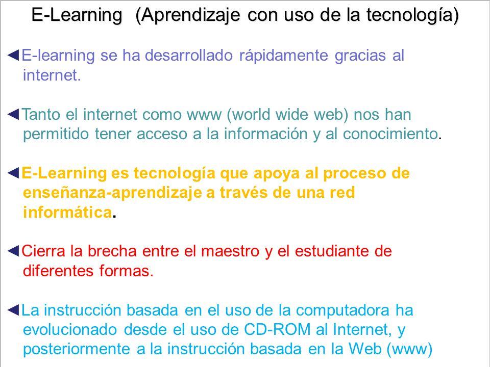 E-Learning (Aprendizaje con uso de la tecnología)
