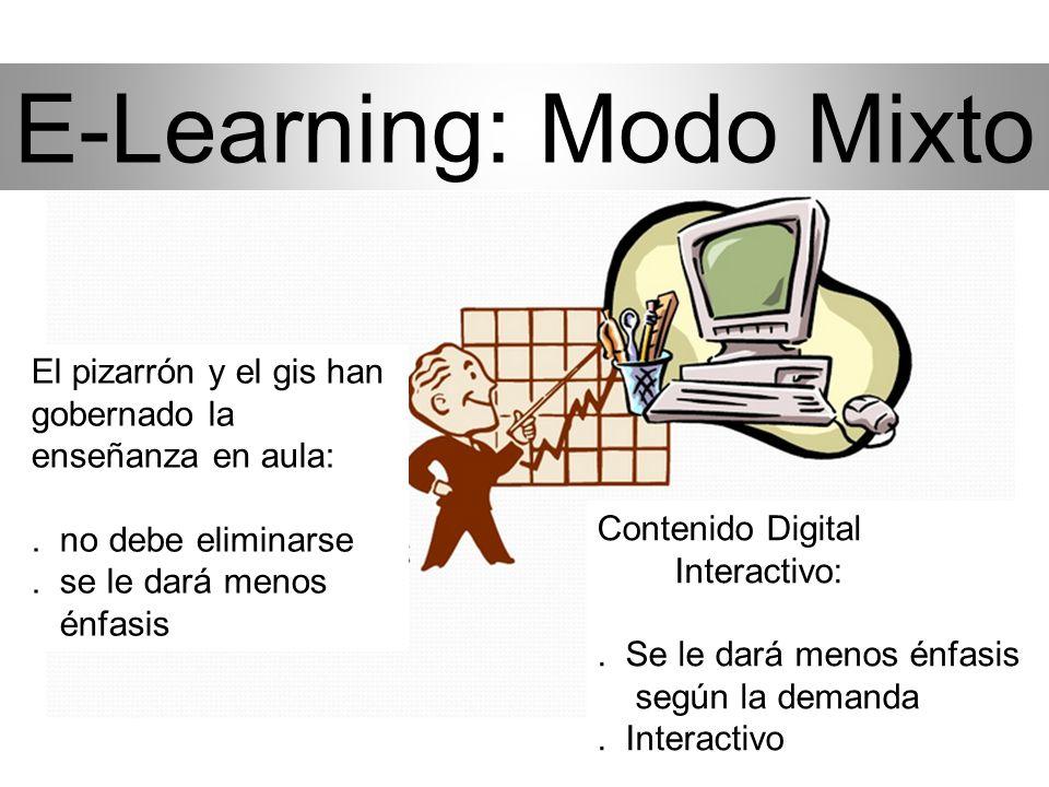 E-Learning: Modo Mixto