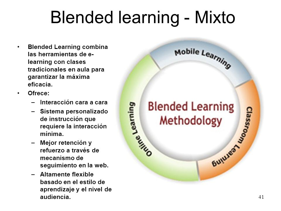 Blended learning - Mixto