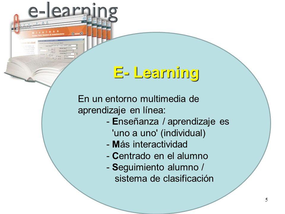 E- Learning En un entorno multimedia de aprendizaje en línea: