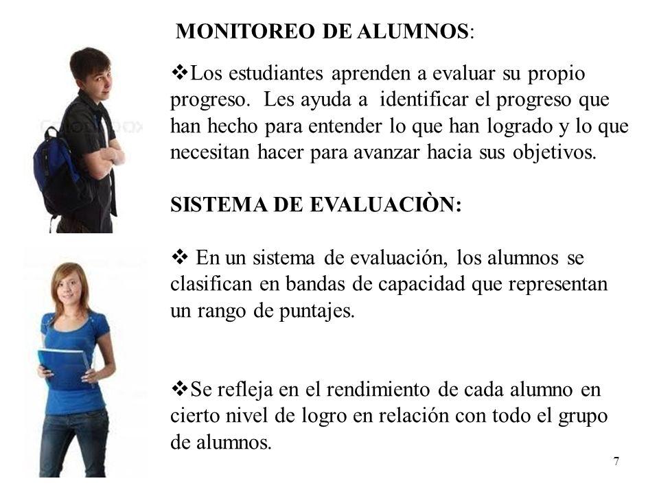 MONITOREO DE ALUMNOS: