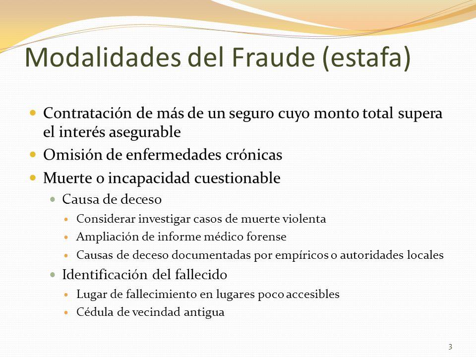 Modalidades del Fraude (estafa)