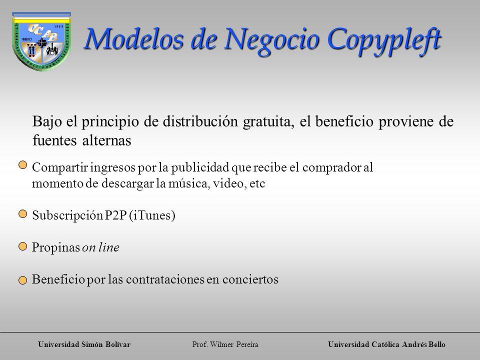 Modelos de Negocio Copypleft