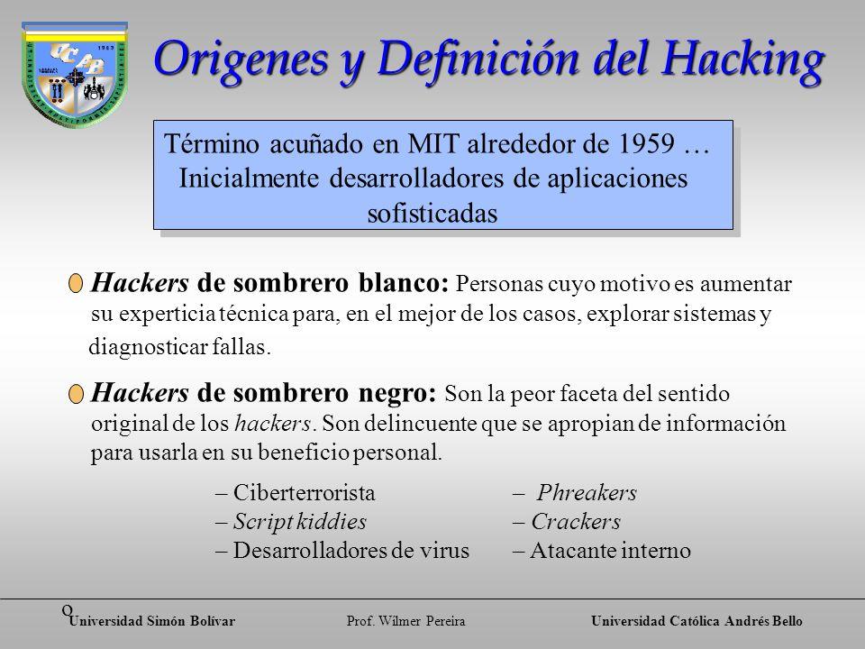 Origenes y Definición del Hacking