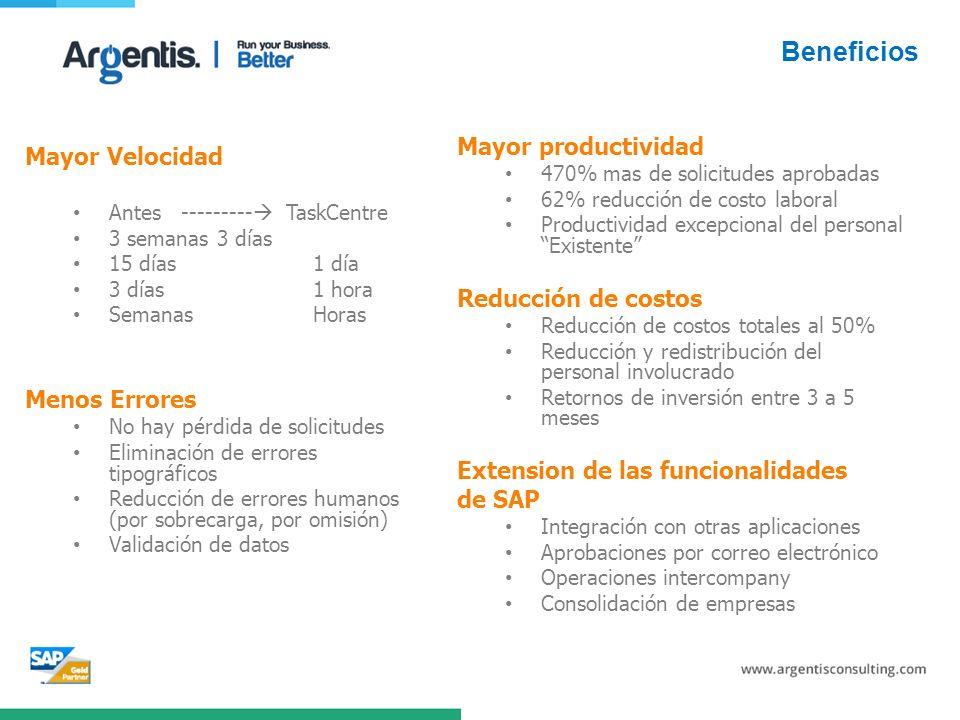 Beneficios Mayor productividad Mayor Velocidad Reducción de costos