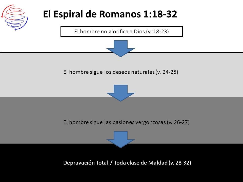 El hombre no glorifica a Dios (v. 18-23)