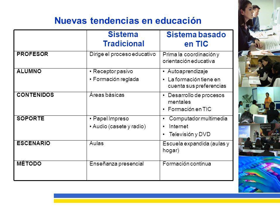Nuevas tendencias en educación Sistema Tradicional