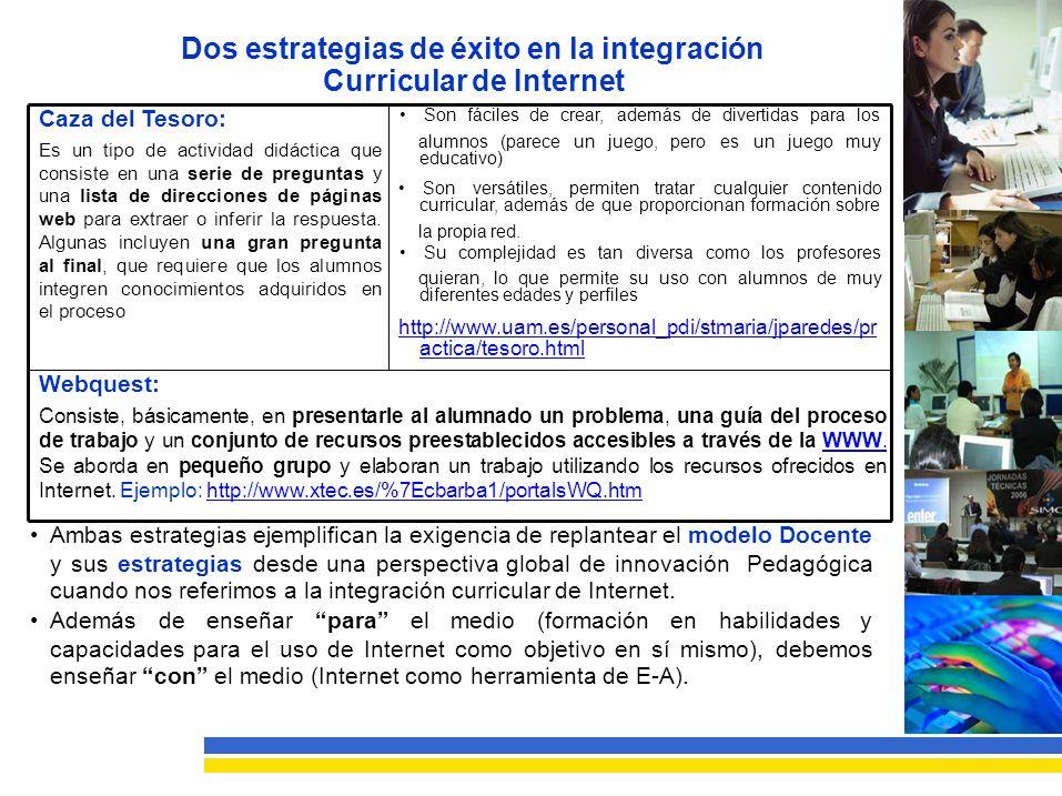 estrategias de éxito en la integración Curricular de Internet