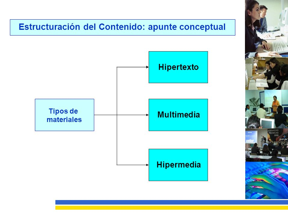 Estructuración del Contenido: apunte conceptual