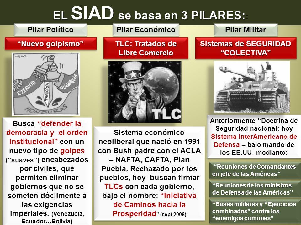 EL SIAD se basa en 3 PILARES:: Sistemas de SEGURIDAD COLECTIVA