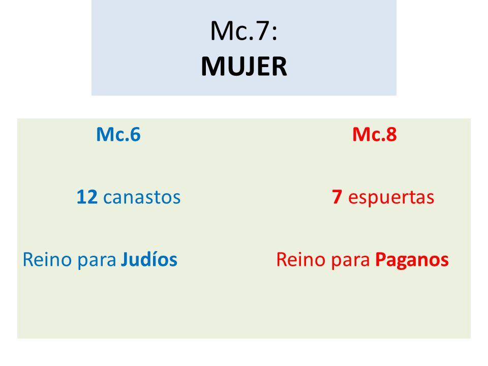 Mc.7: MUJER Mc.6 Mc.8 12 canastos 7 espuertas Reino para Judíos Reino para Paganos