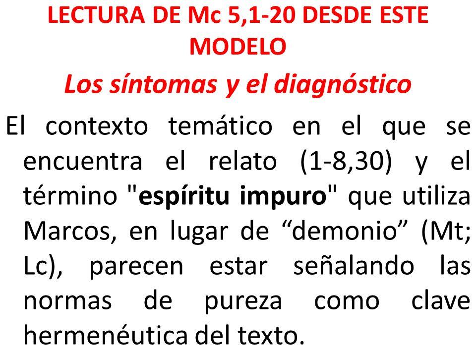 LECTURA DE Mc 5,1-20 DESDE ESTE MODELO