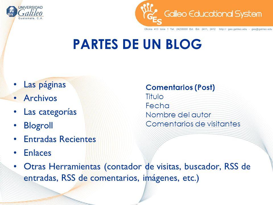 PARTES DE UN BLOG Las páginas Archivos Las categorías Blogroll