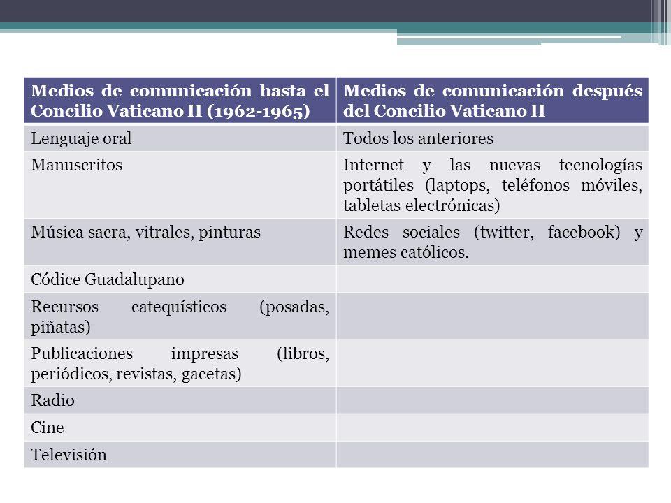 Medios de comunicación hasta el Concilio Vaticano II (1962-1965)