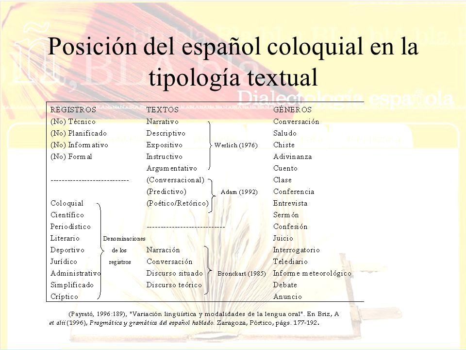 Posición del español coloquial en la tipología textual