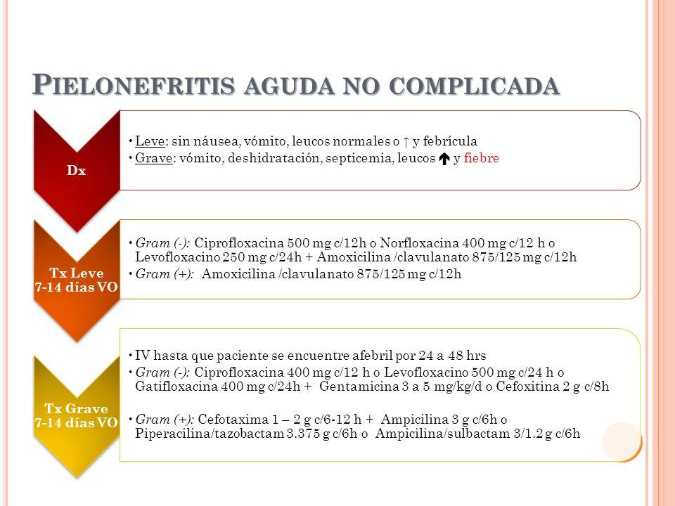 Pielonefritis aguda no complicada