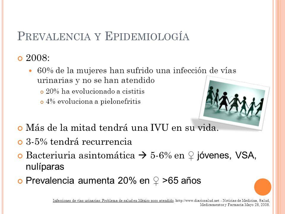 Prevalencia y Epidemiología