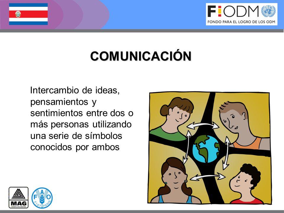 COMUNICACIÓN Intercambio de ideas, pensamientos y sentimientos entre dos o más personas utilizando una serie de símbolos conocidos por ambos.