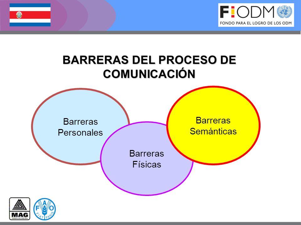 BARRERAS DEL PROCESO DE COMUNICACIÓN