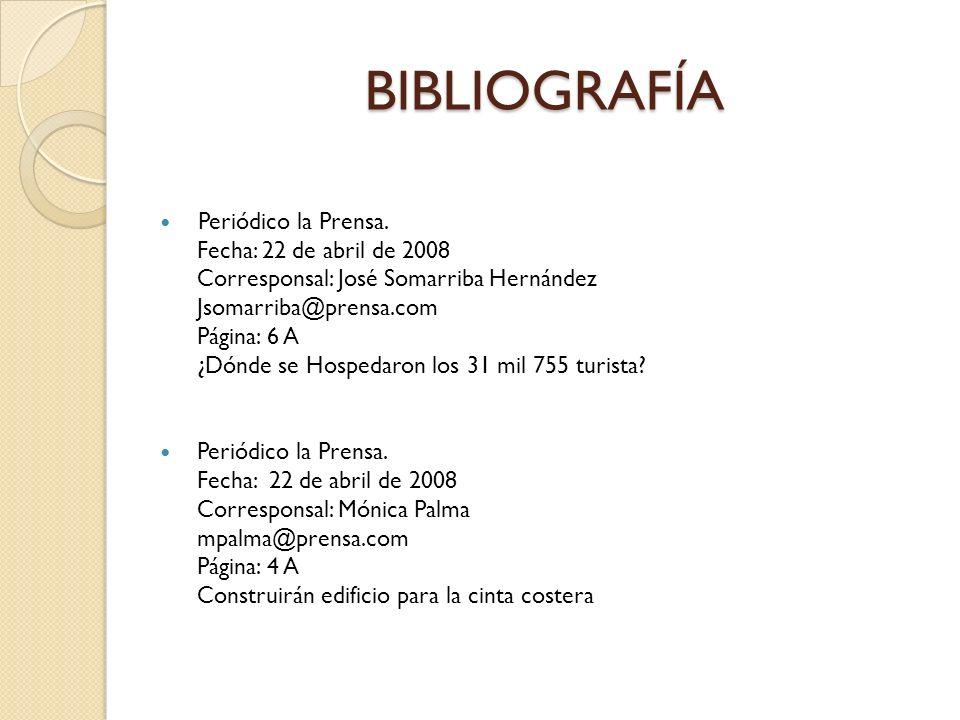 BIBLIOGRAFÍA Periódico la Prensa. Fecha: 22 de abril de 2008