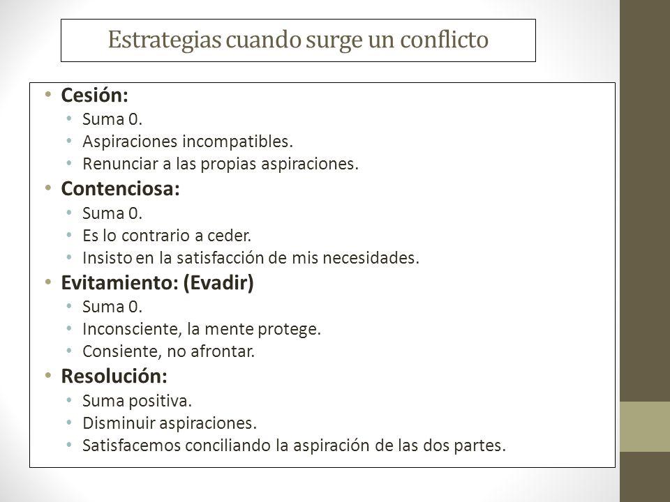 Estrategias cuando surge un conflicto