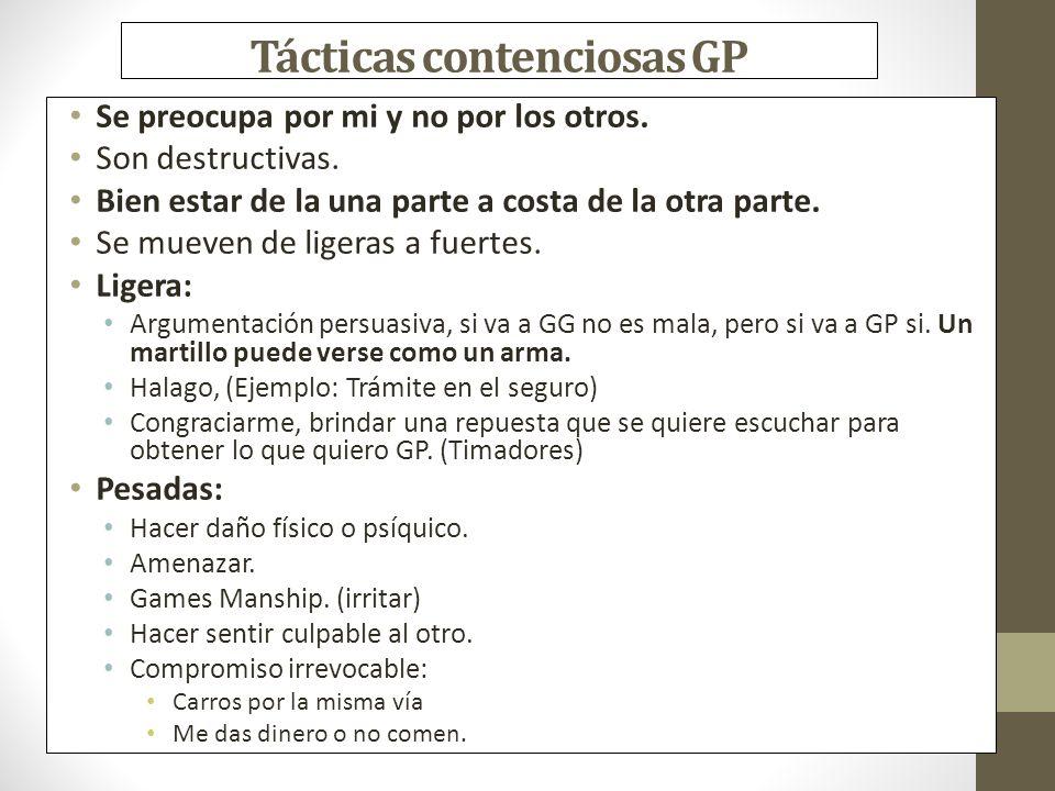 Tácticas contenciosas GP