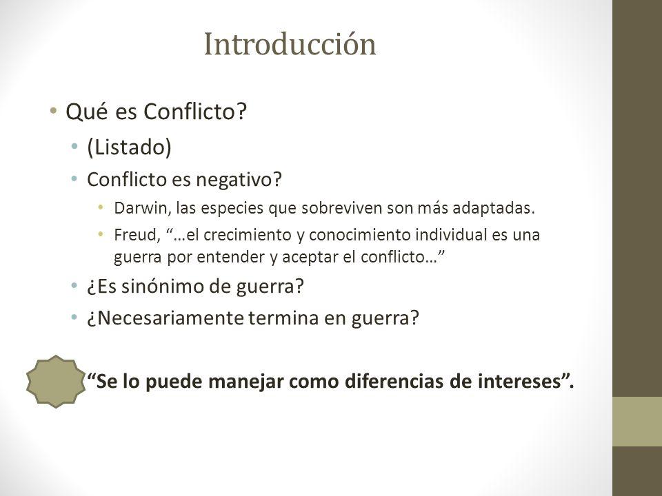 Introducción Qué es Conflicto (Listado) Conflicto es negativo