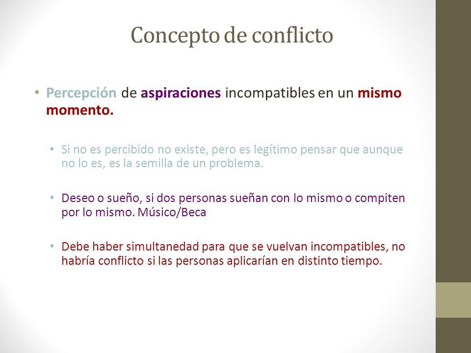 Concepto de conflicto Percepción de aspiraciones incompatibles en un mismo momento.