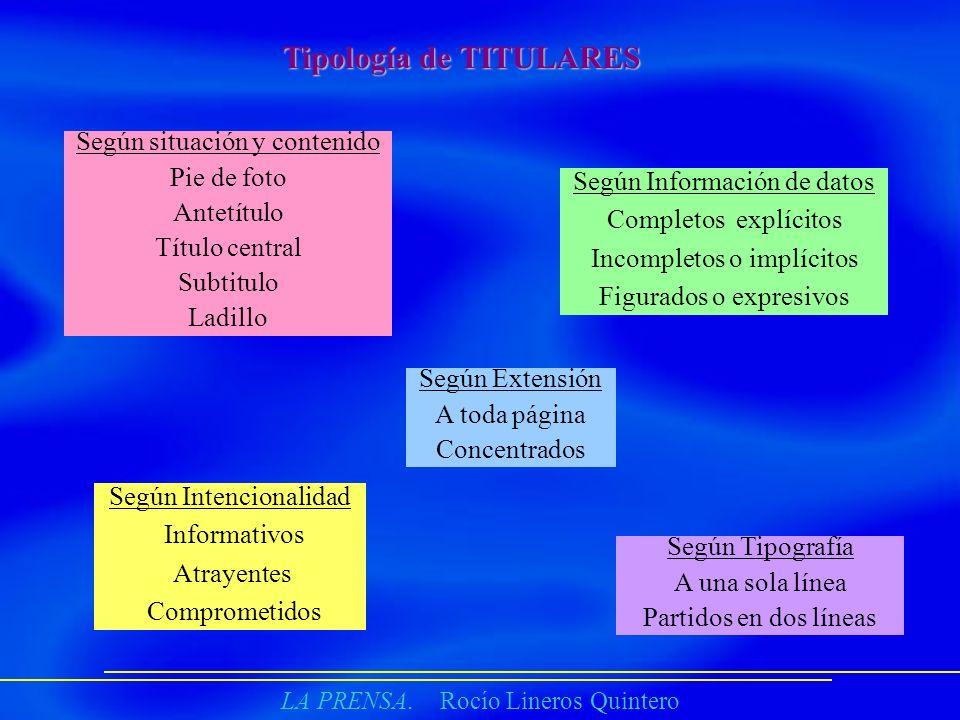 Tipología de TITULARES