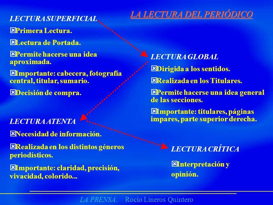 LA PRENSA. Rocío Lineros Quintero