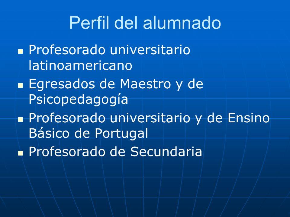 Perfil del alumnado Profesorado universitario latinoamericano