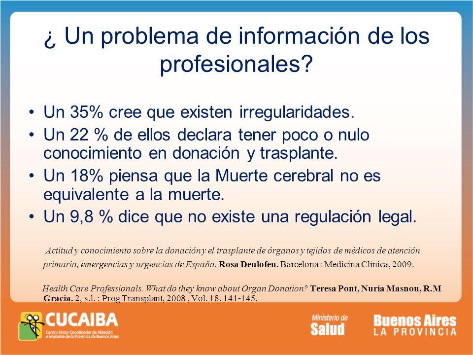 ¿ Un problema de información de los profesionales