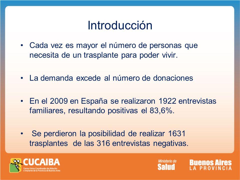 Introducción Cada vez es mayor el número de personas que necesita de un trasplante para poder vivir.