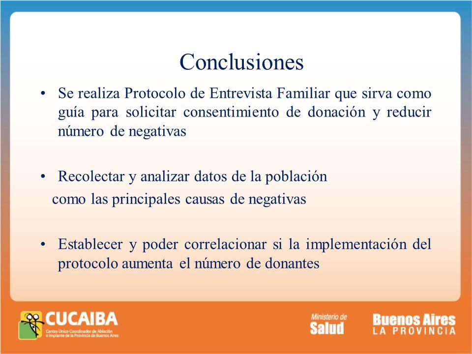 Conclusiones Se realiza Protocolo de Entrevista Familiar que sirva como guía para solicitar consentimiento de donación y reducir número de negativas.