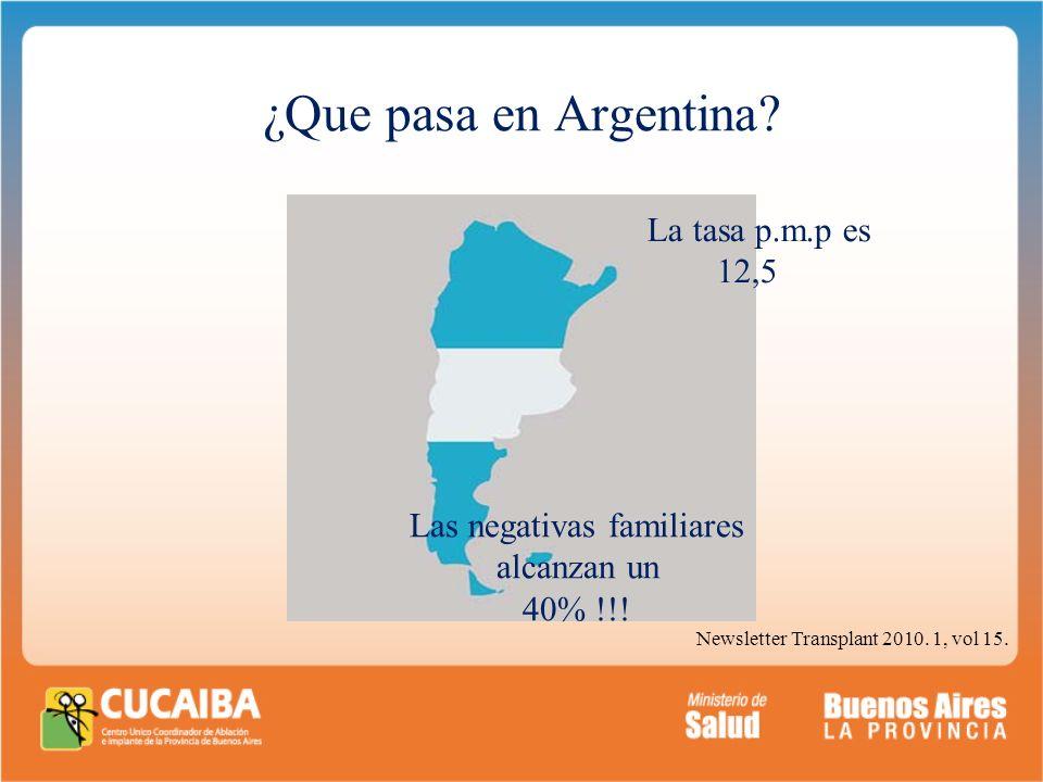 ¿Que pasa en Argentina La tasa p.m.p es 12,5 Las negativas familiares