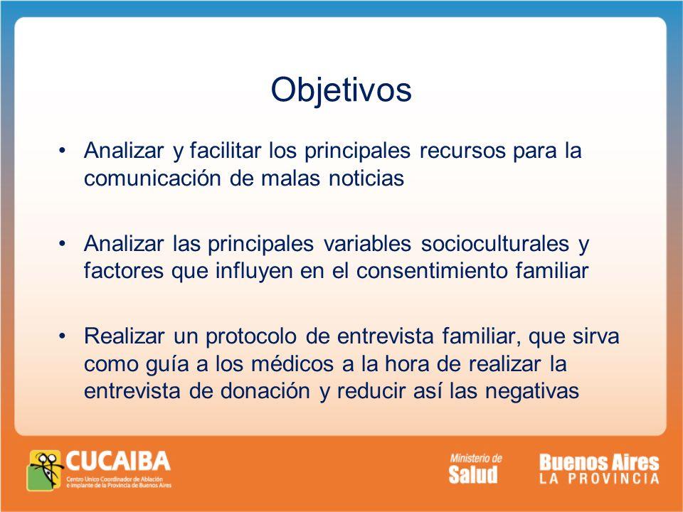 Objetivos Analizar y facilitar los principales recursos para la comunicación de malas noticias.