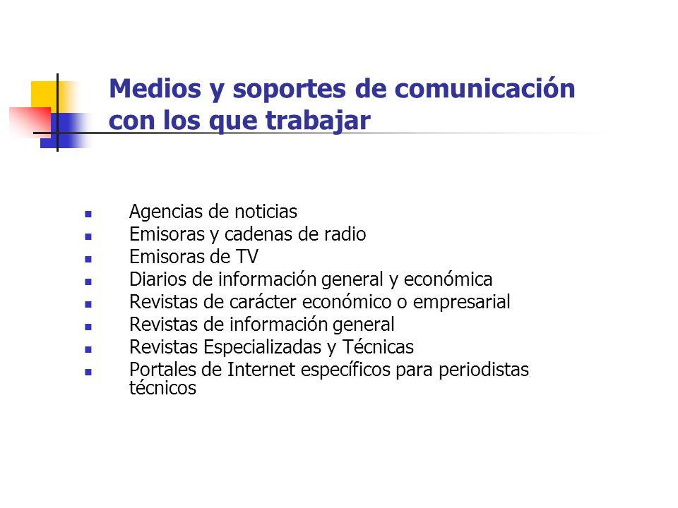 Medios y soportes de comunicación con los que trabajar