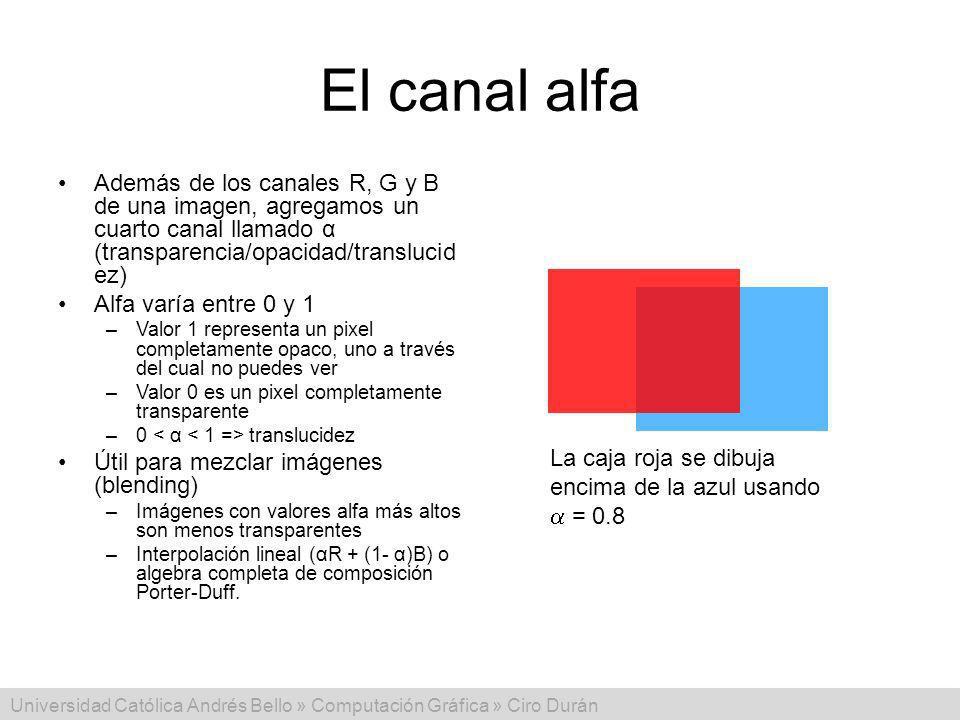 El canal alfa Además de los canales R, G y B de una imagen, agregamos un cuarto canal llamado α (transparencia/opacidad/translucidez)