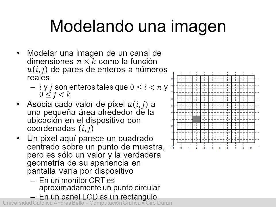 Modelando una imagen Modelar una imagen de un canal de dimensiones 𝑛×𝑘 como la función 𝑢 𝑖,𝑗 de pares de enteros a números reales.