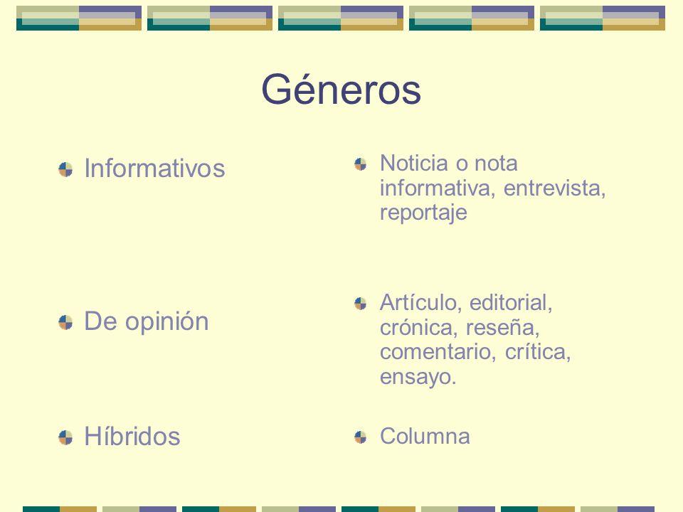 Géneros Informativos De opinión Híbridos